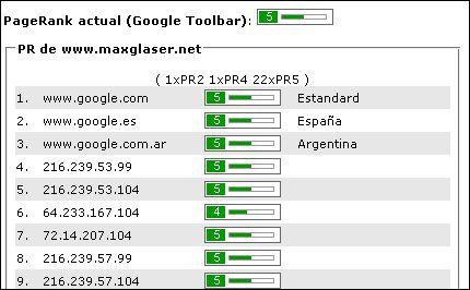 Nuevo PageRank