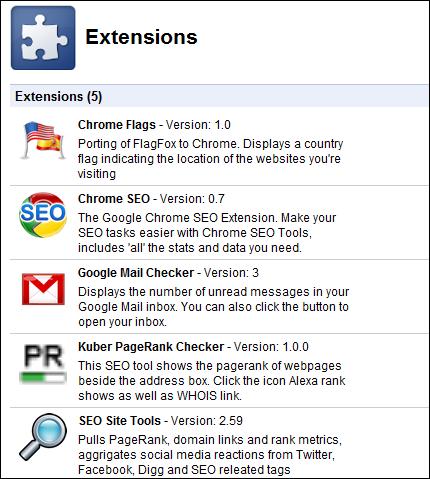 Extensiones en Google Chrome