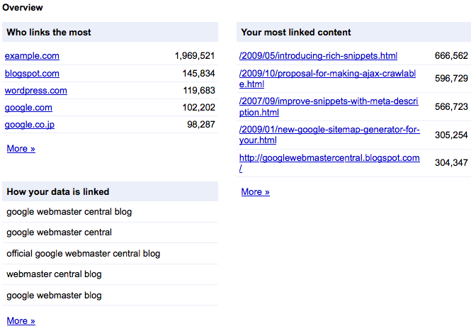Google Webmaster Tools - Links