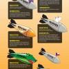 infografico-google-contra-el-spam